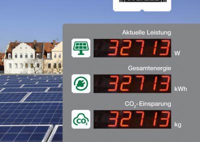 WEIGEL_Solaranzeige_scharf